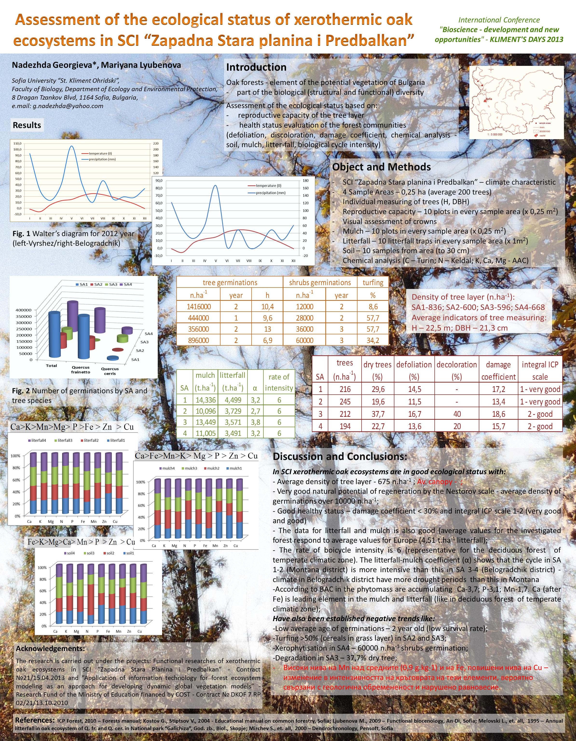 dendrochronology determining reference ecosystems and the Biodiversity and ecosystem functioning: maintaining natural life support processes issues in ecology published by the ecological society of america.